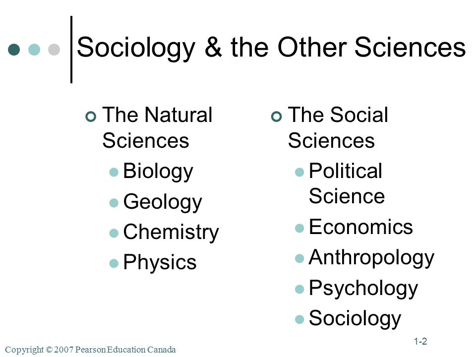 Copyright © 2007 Pearson Education Canada 1-2 Sociology & the Other Sciences The Natural Sciences Biology Geology Chemistry Physics The Social Sciences Political Science Economics Anthropology Psychology Sociology