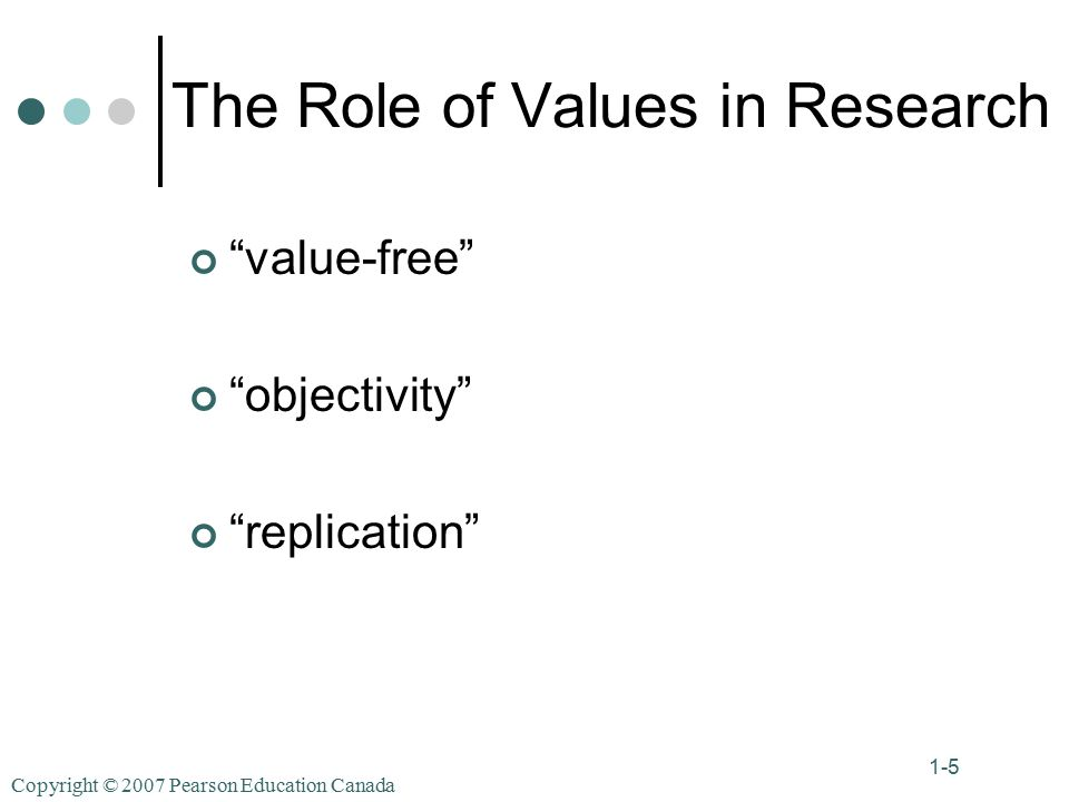 Copyright © 2007 Pearson Education Canada 1-5 The Role of Values in Research value-free objectivity replication