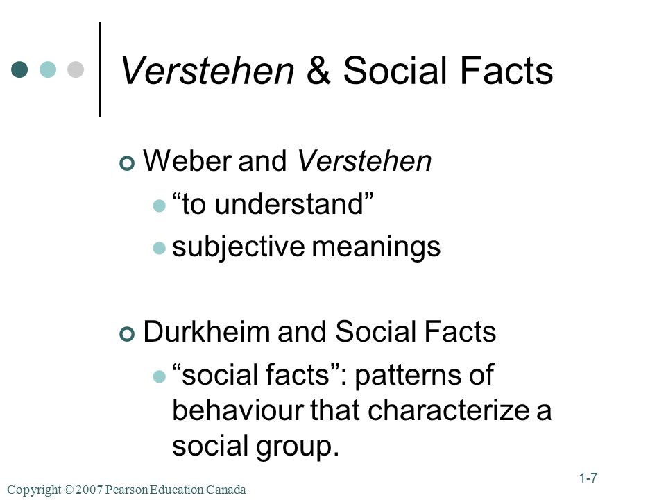 Copyright © 2007 Pearson Education Canada 1-7 Verstehen & Social Facts Weber and Verstehen to understand subjective meanings Durkheim and Social Facts social facts : patterns of behaviour that characterize a social group.