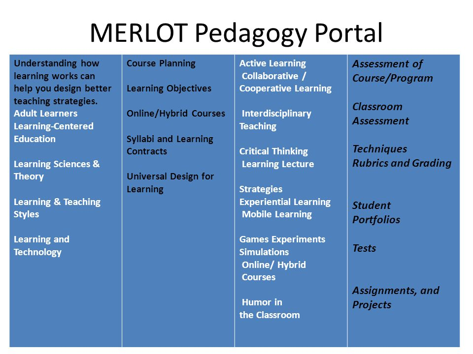 MERLOT Pedagogy Portal Understanding how learning works can help you design better teaching strategies.