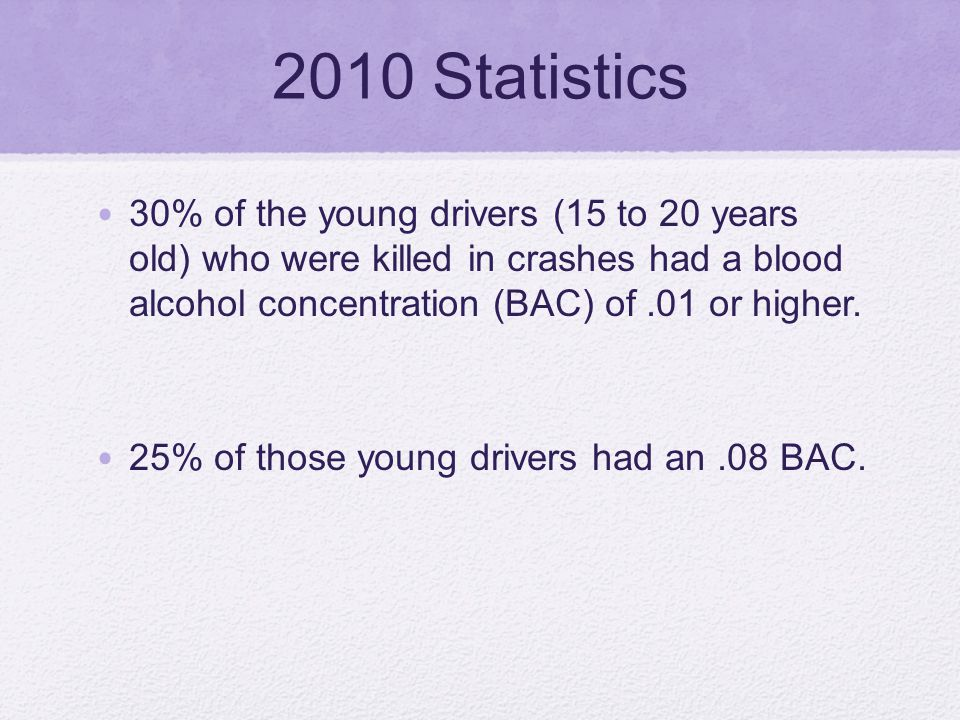 2010 Statistics 30% of the young drivers (15 to 20 years old) who were killed in crashes had a blood alcohol concentration (BAC) of.01 or higher.