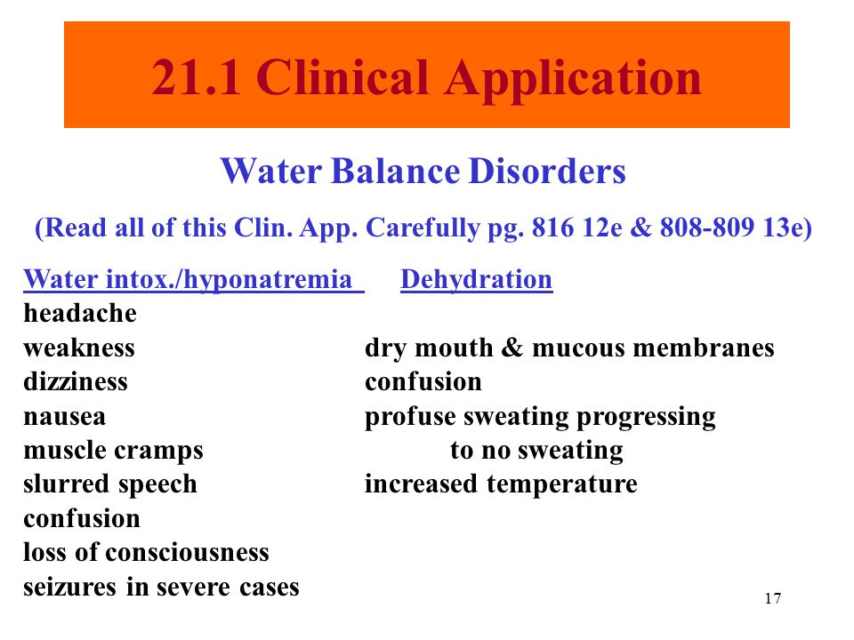 Clinical Application Water Balance Disorders (Read all of this Clin.