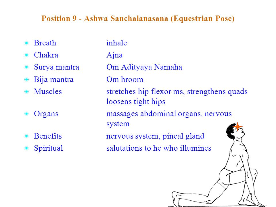 Copyright Yoga and Health Definitions  Yoga:Yoga is a word