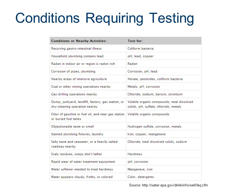 Source:   Conditions Requiring Testing