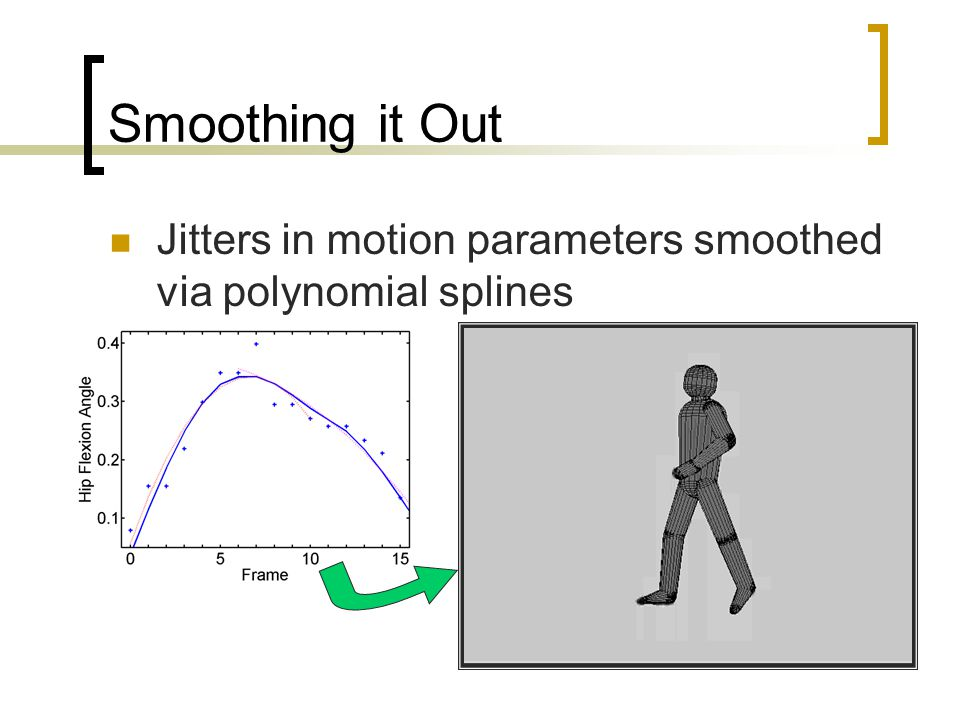 Smoothing it Out Jitters in motion parameters smoothed via polynomial splines