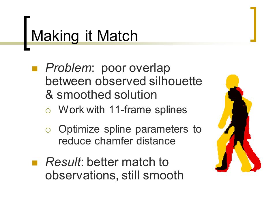 Making it Match Problem: poor overlap between observed silhouette & smoothed solution  Work with 11-frame splines  Optimize spline parameters to reduce chamfer distance Result: better match to observations, still smooth
