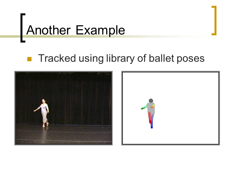 Another Example Tracked using library of ballet poses