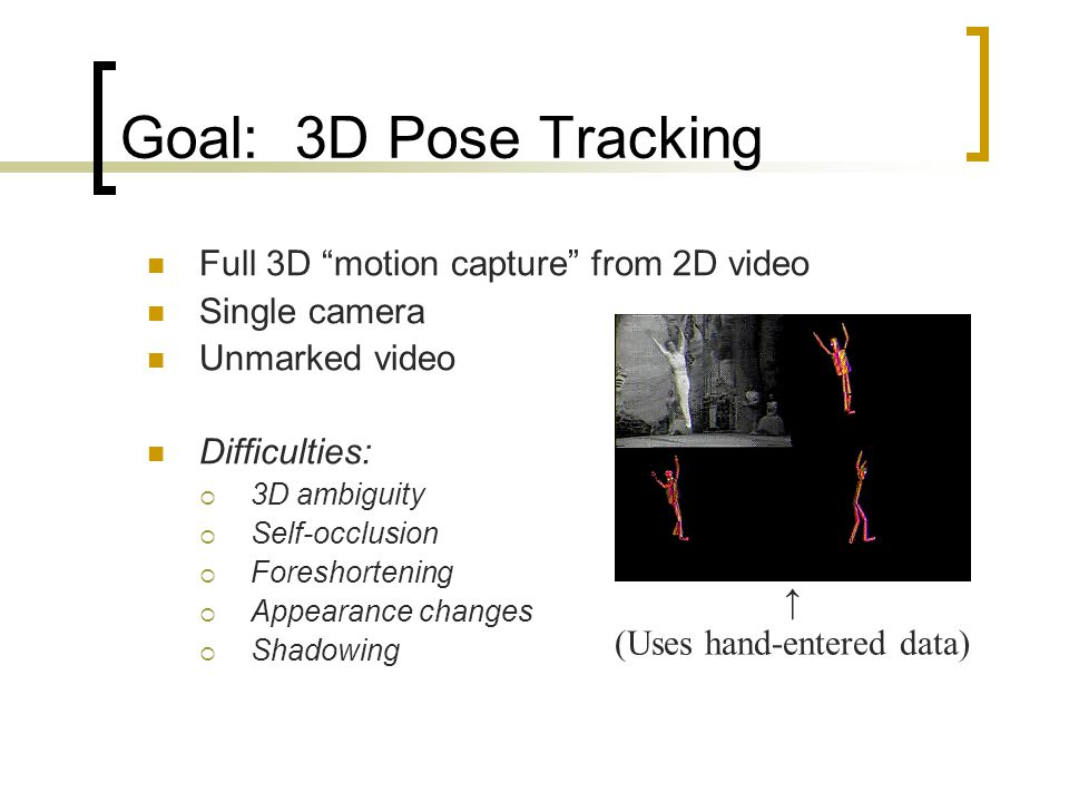 Goal: 3D Pose Tracking Full 3D motion capture from 2D video Single camera Unmarked video Difficulties:  3D ambiguity  Self-occlusion  Foreshortening  Appearance changes  Shadowing ↑ (Uses hand-entered data)
