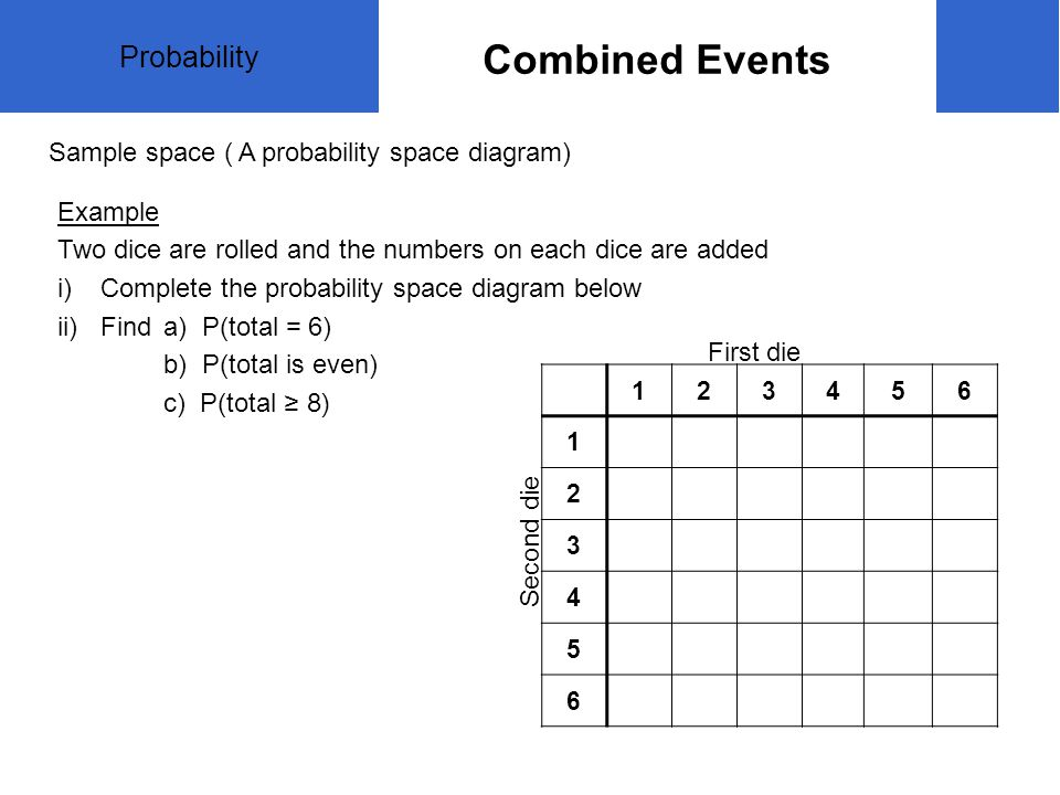 Probability Learning Outcomes I Can Find The Probability Of