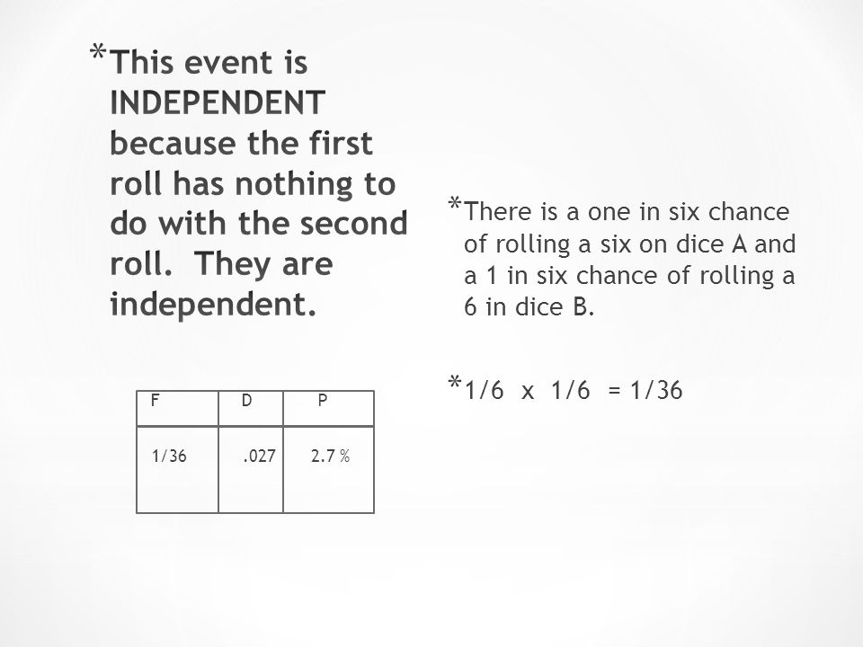 * There is a one in six chance of rolling a six on dice A and a 1 in six chance of rolling a 6 in dice B.