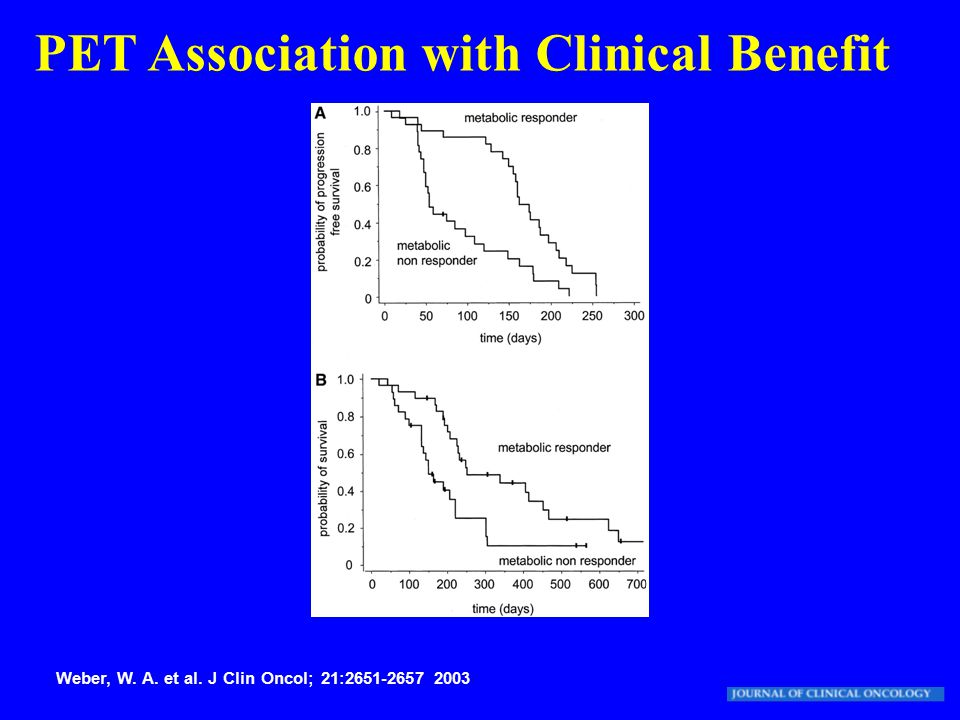 Weber, W. A. et al. J Clin Oncol; 21: PET Association with Clinical Benefit