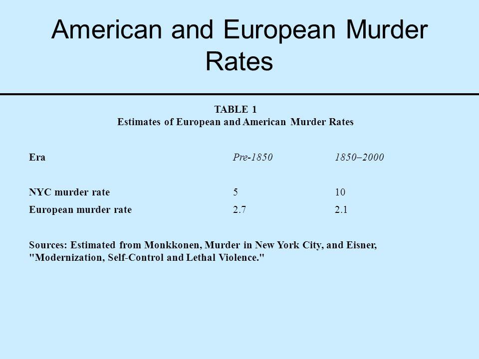Quantitative History and Historical Numeracy Margo Anderson
