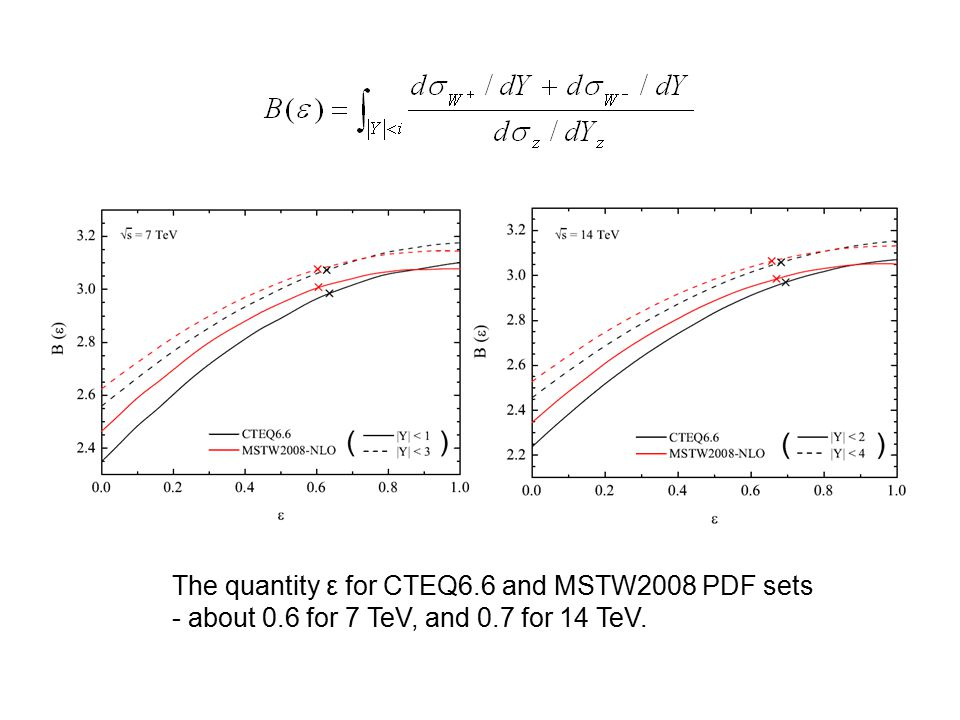 The quantity ε for CTEQ6.6 and MSTW2008 PDF sets - about 0.6 for 7 TeV, and 0.7 for 14 TeV.