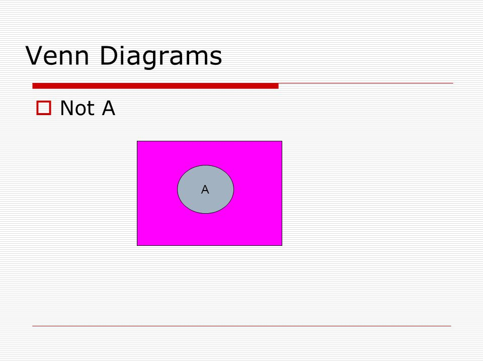Venn Diagrams  Not A A
