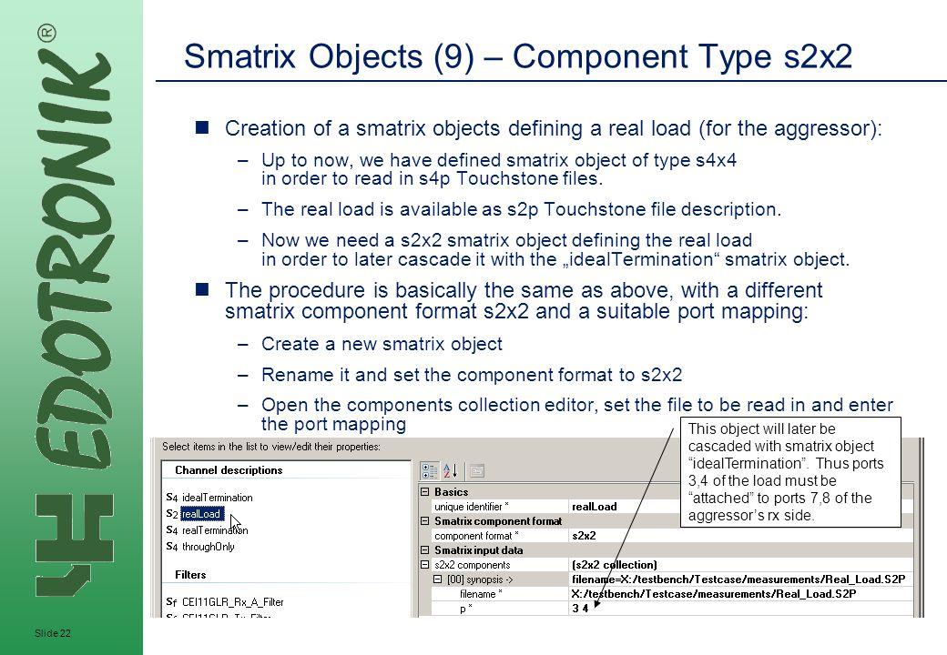 MP IP Strategy Slide 1 Stateye-Testcase Provided by