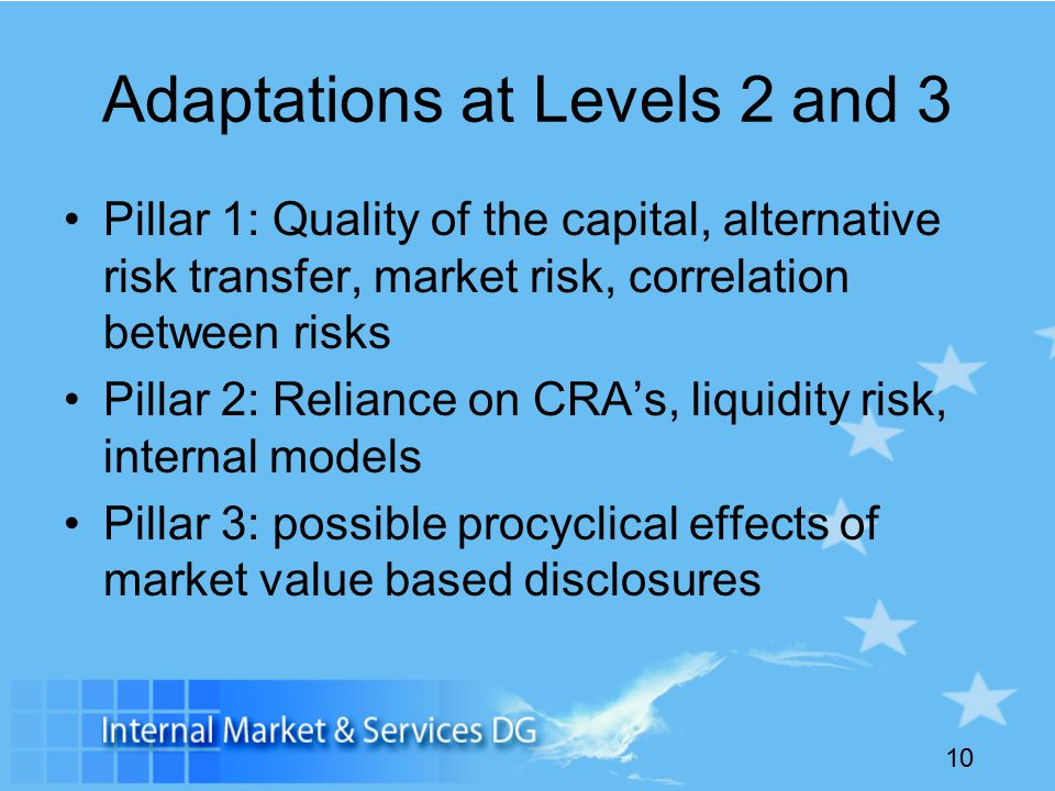 10 Adaptations at Levels 2 and 3 Pillar 1: Quality of the capital, alternative risk transfer, market risk, correlation between risks Pillar 2: Reliance on CRA's, liquidity risk, internal models Pillar 3: possible procyclical effects of market value based disclosures