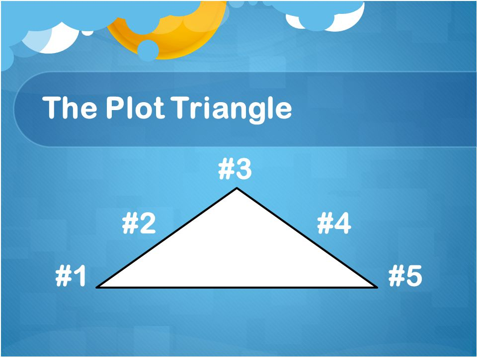 The Plot Triangle #1 #2#4 #5 #3