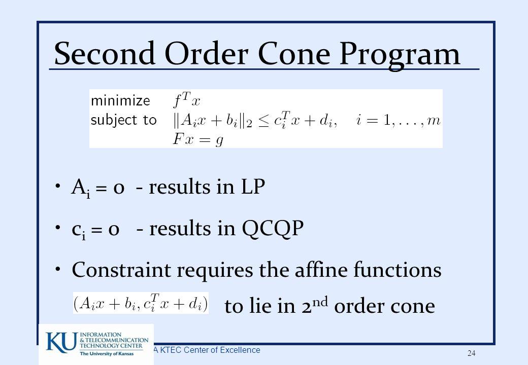 Second order cone programming tutorial