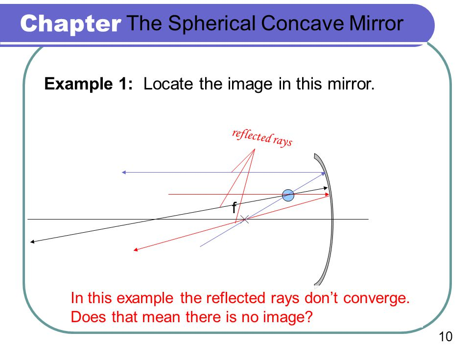Chapter 34: Mirrors 9 object f The Spherical Concave Mirror Image.