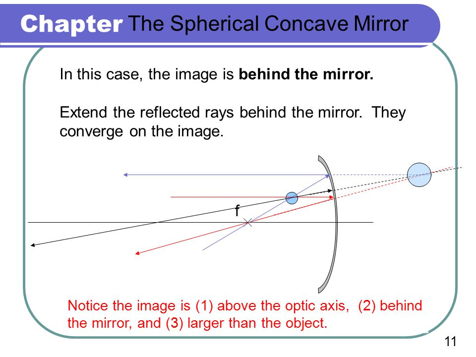 Chapter 34: Mirrors 10 The Spherical Concave Mirror f Example 1: Locate the image in this mirror.