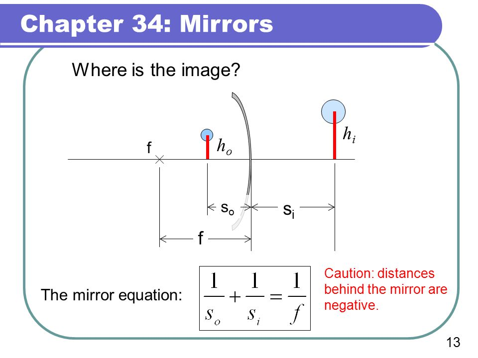 Chapter 34: Mirrors 12 Virtual Image: Behind the mirror.