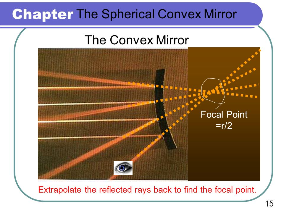 Chapter 34: Mirrors 14 The Convex Mirror The Spherical Convex Mirror