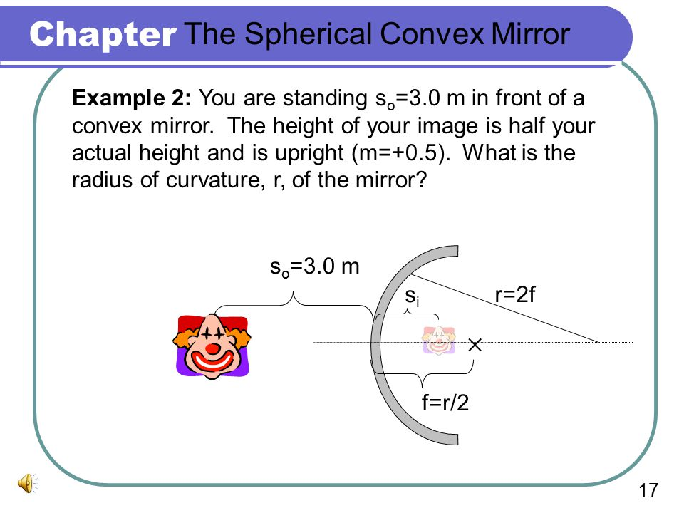 Chapter 34: Mirrors 16 The Convex Mirror  f=r/2 r chief ray parallel ray The Spherical Convex Mirror focal ray