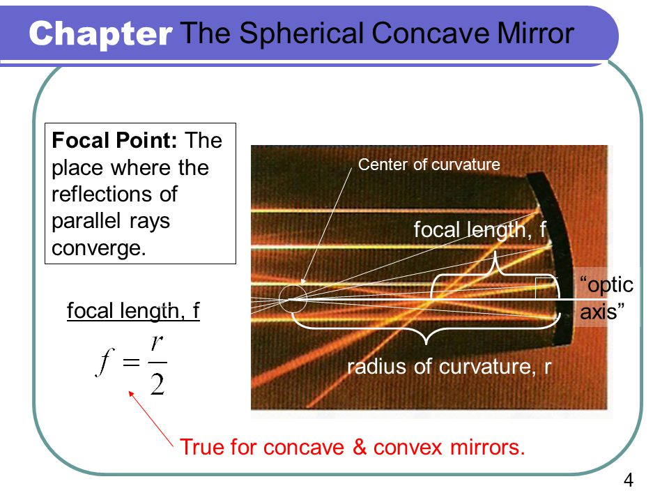 Chapter 34: Mirrors 3 Find the center of this spherical mirror.