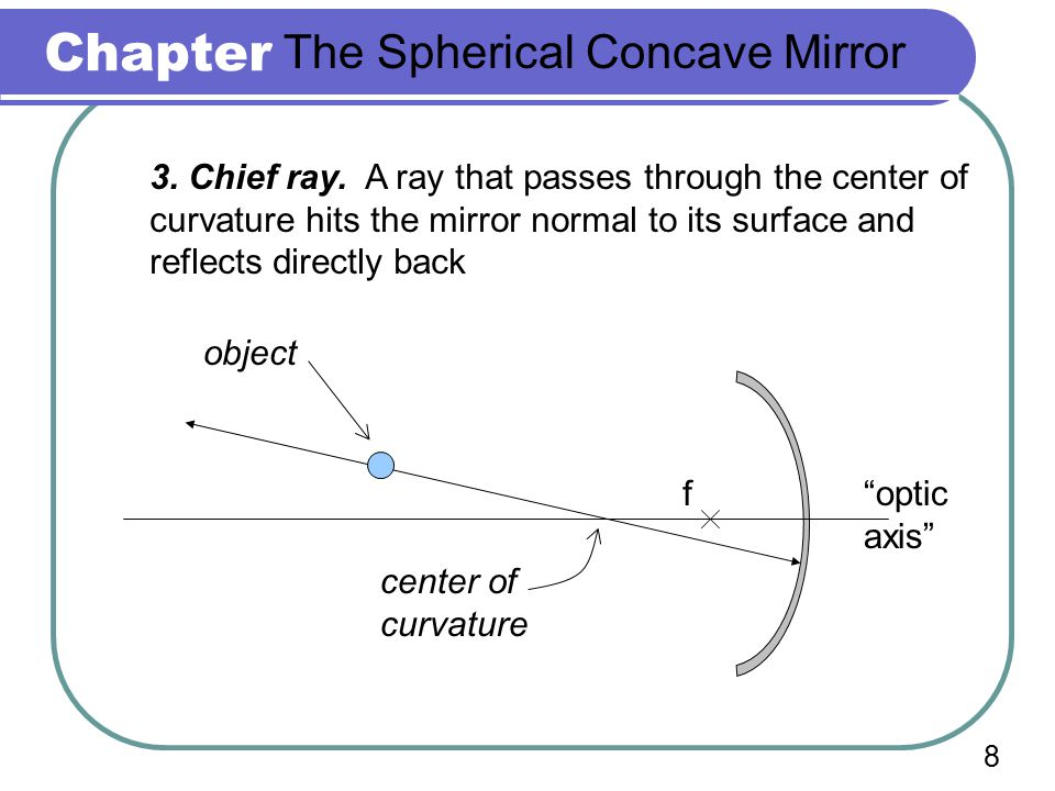 Chapter 34: Mirrors 7 optic axis object 2. Focal ray.