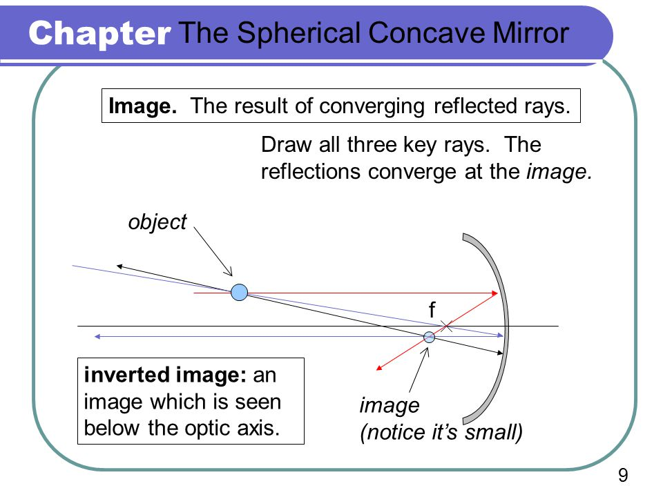 Chapter 34: Mirrors 8 optic axis object f 3. Chief ray.