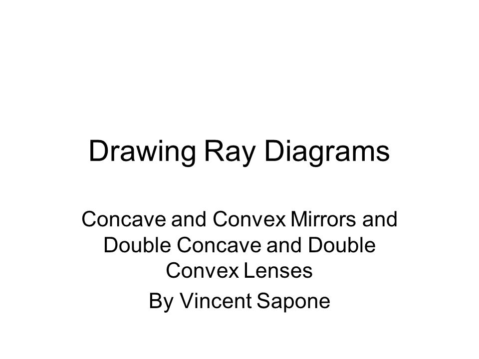 Double Convex Mirrors Ray Diagram Electrical Wiring Diagrams