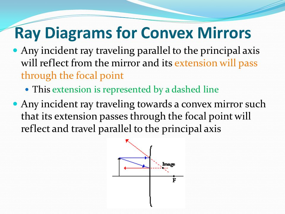 Ray Diagrams for Convex Mirrors Any incident ray traveling parallel to the principal axis will reflect from the mirror and its extension will pass through the focal point This extension is represented by a dashed line Any incident ray traveling towards a convex mirror such that its extension passes through the focal point will reflect and travel parallel to the principal axis