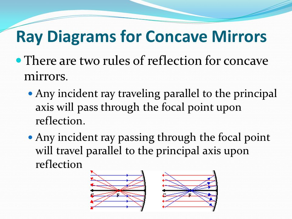 Ray Diagrams for Concave Mirrors There are two rules of reflection for concave mirrors.