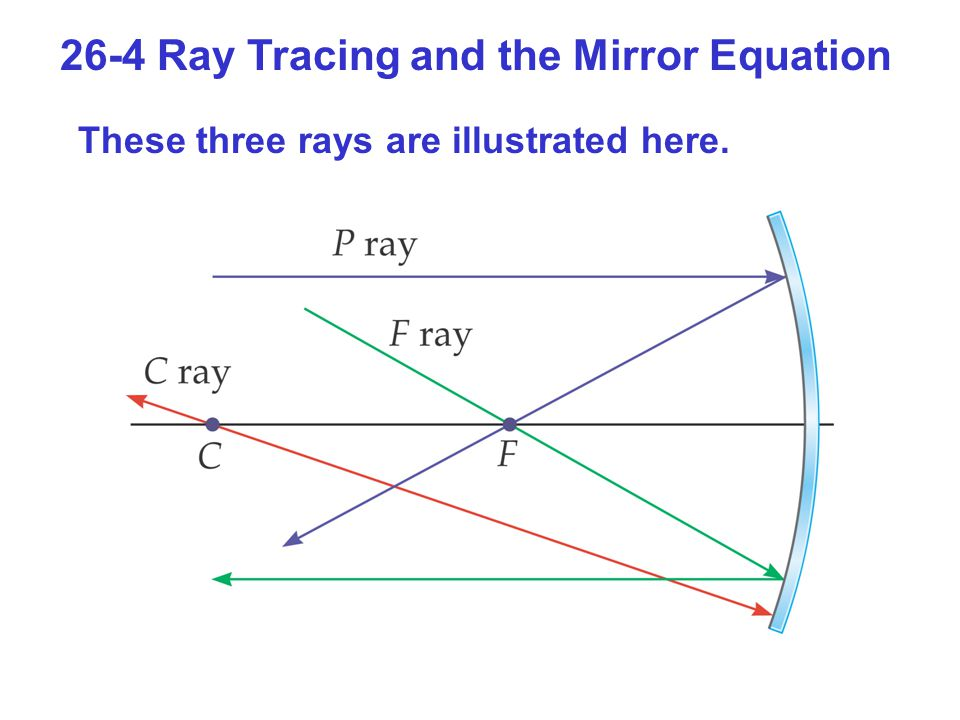 26-4 Ray Tracing and the Mirror Equation These three rays are illustrated here.
