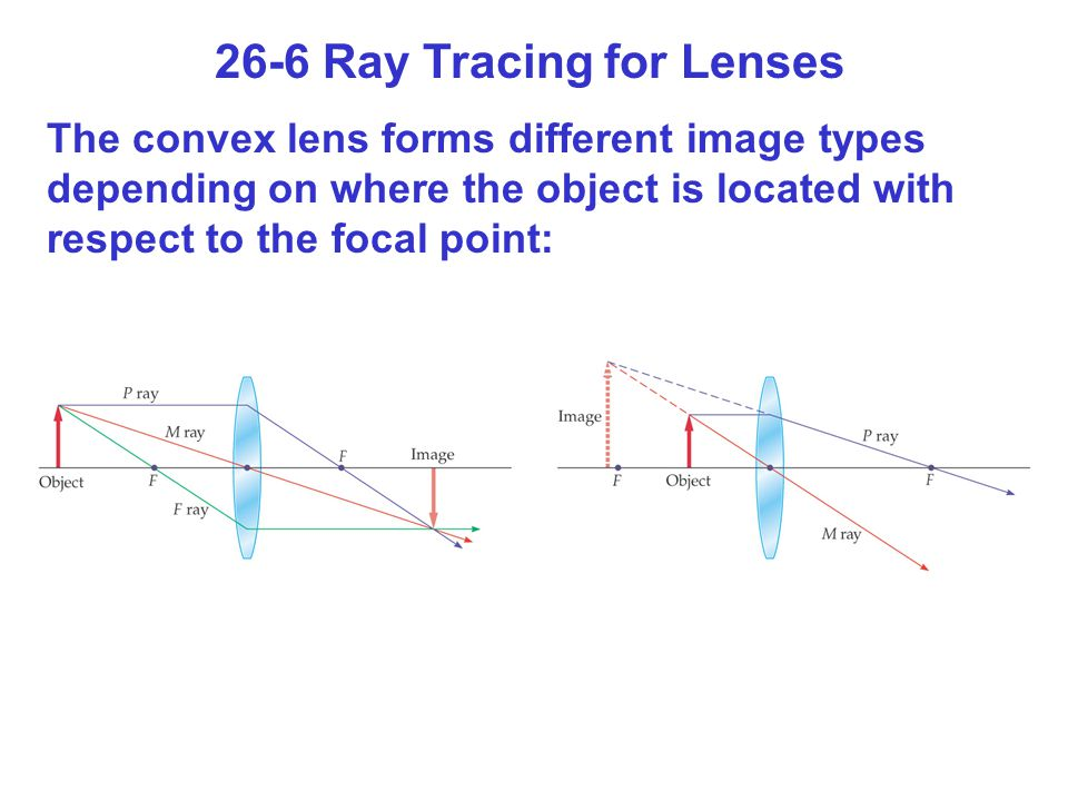 26-6 Ray Tracing for Lenses The convex lens forms different image types depending on where the object is located with respect to the focal point: