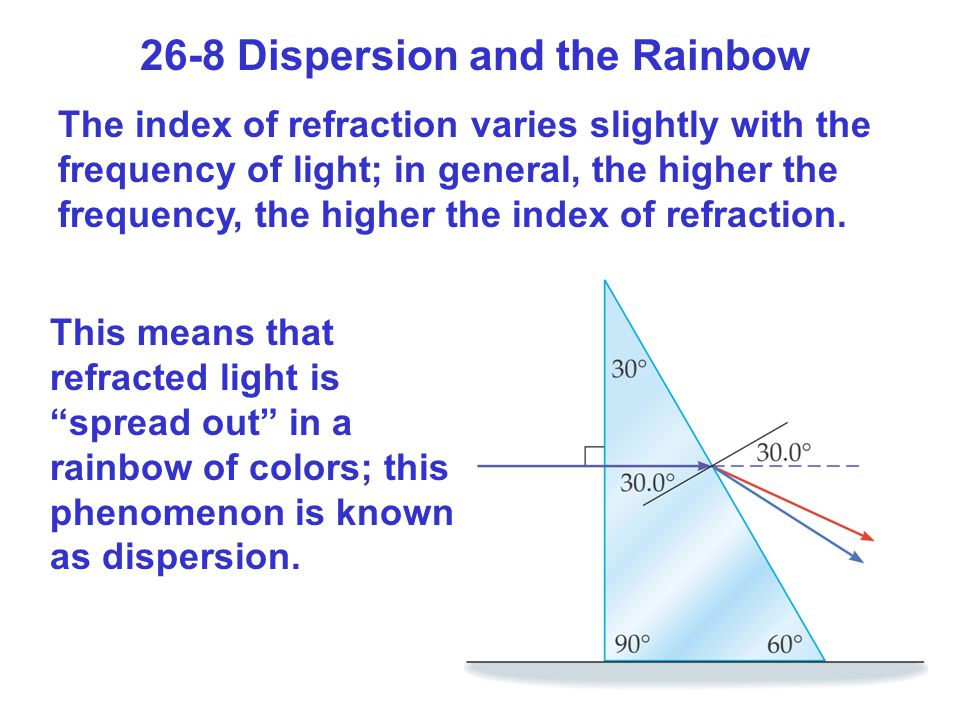26-8 Dispersion and the Rainbow The index of refraction varies slightly with the frequency of light; in general, the higher the frequency, the higher the index of refraction.