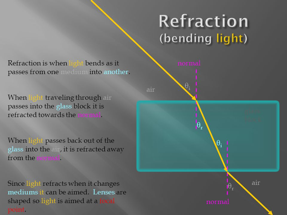 Refraction is when light bends as it passes from one medium into another.