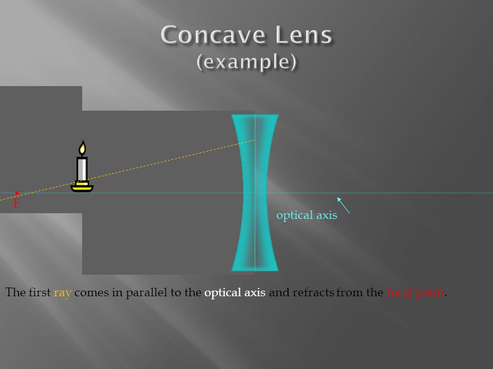 The first ray comes in parallel to the optical axis and refracts from the focal point.
