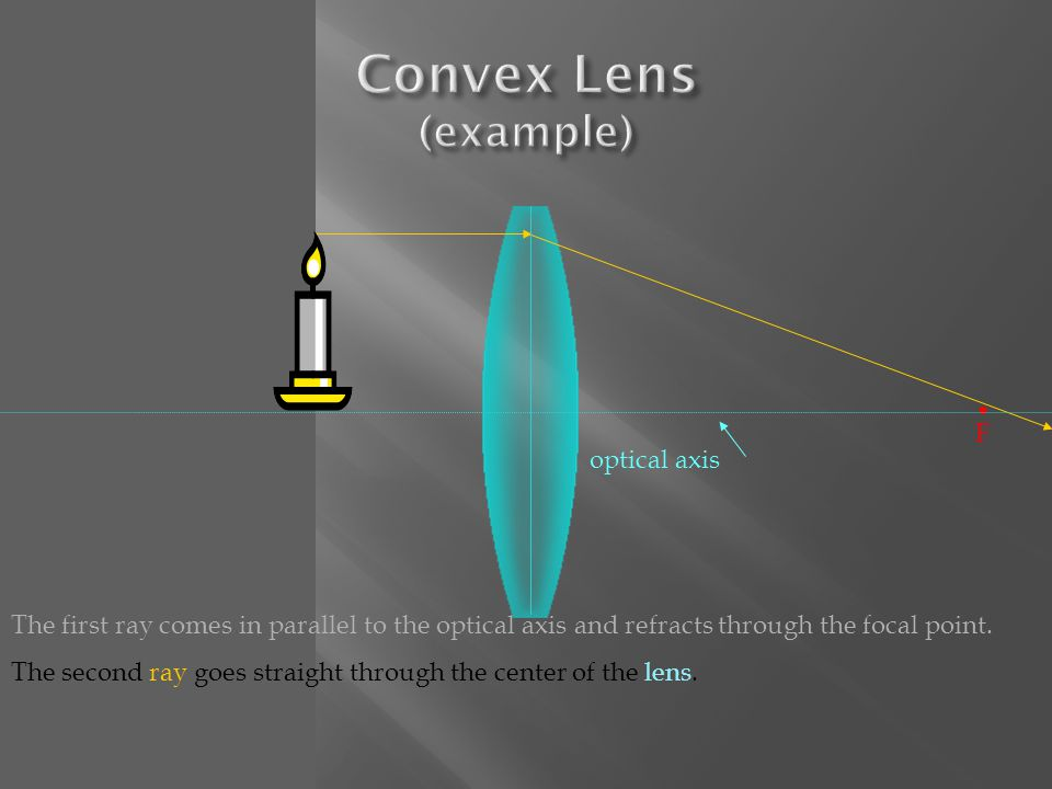 F The first ray comes in parallel to the optical axis and refracts through the focal point.