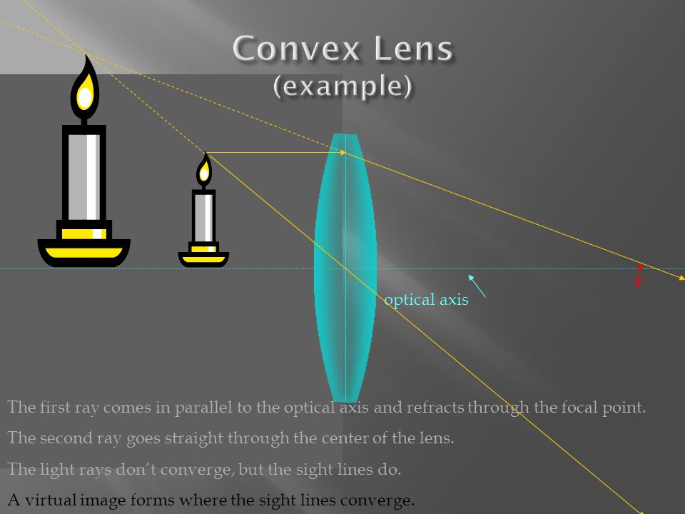 optical axis F The first ray comes in parallel to the optical axis and refracts through the focal point.