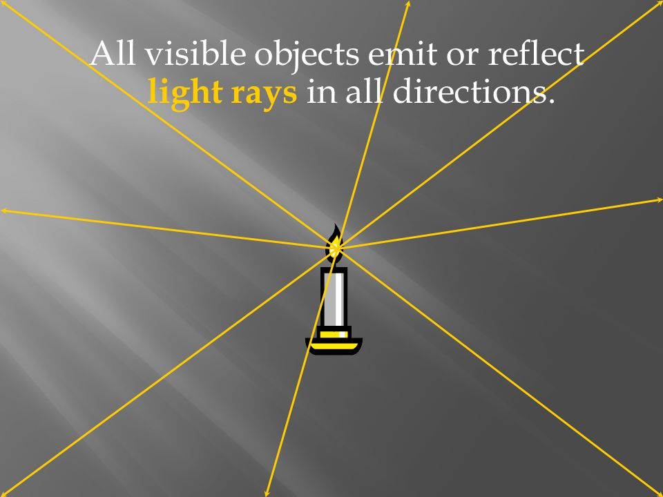 All visible objects emit or reflect light rays in all directions.