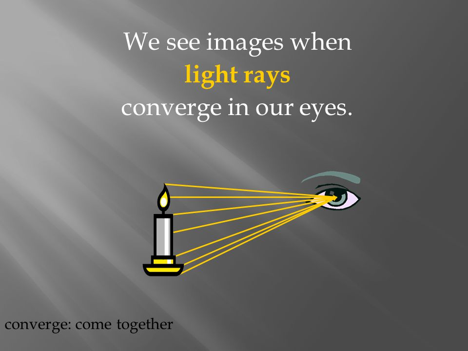 We see images when light rays converge in our eyes. converge: come together