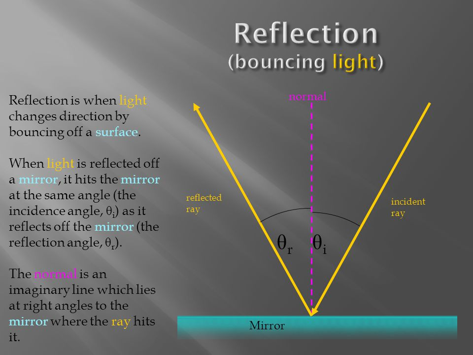 Reflection is when light changes direction by bouncing off a surface.