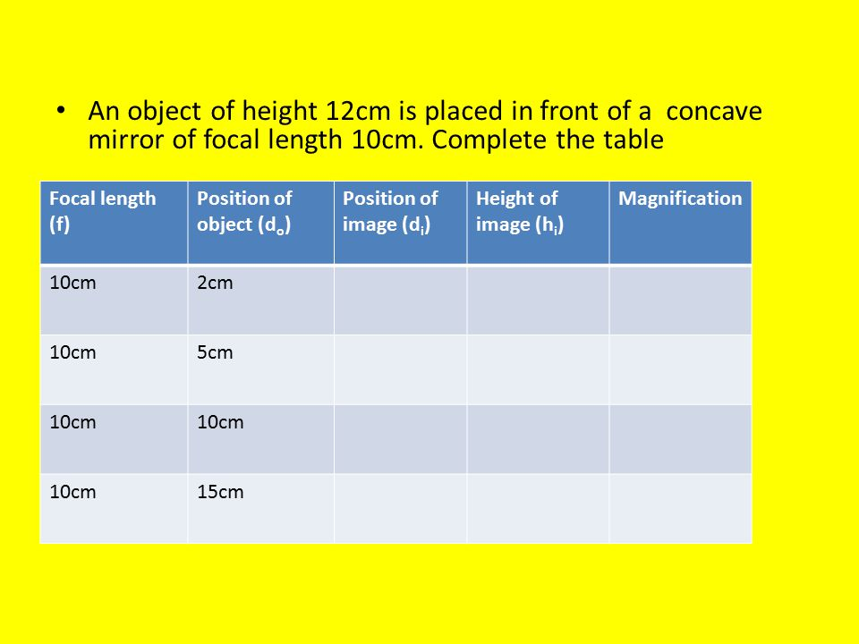 An object of height 12cm is placed in front of a concave mirror of focal length 10cm.