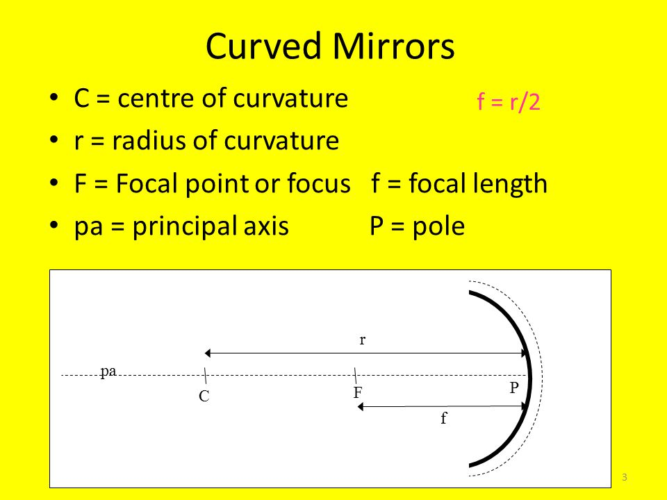 3 Curved Mirrors C = centre of curvature r = radius of curvature F = Focal point or focus f = focal length pa = principal axis P = pole C F P r pa f f = r/2
