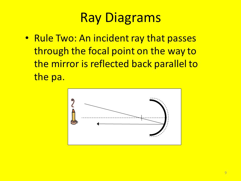 9 Ray Diagrams Rule Two: An incident ray that passes through the focal point on the way to the mirror is reflected back parallel to the pa.