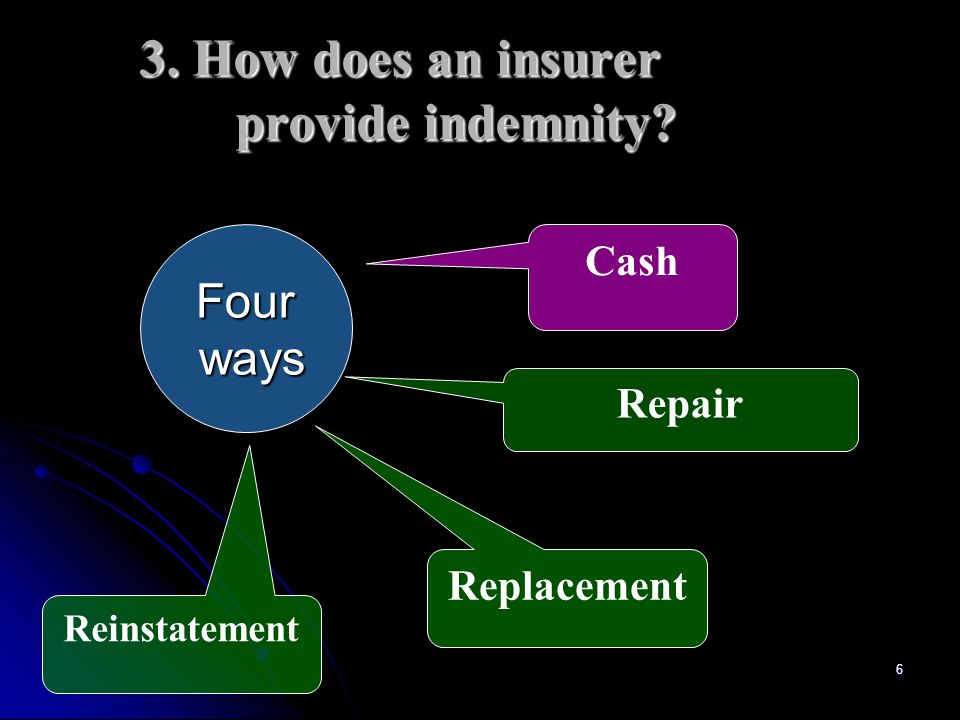 6 3. How does an insurer provide indemnity Four ways ways Cash Repair Replacement Reinstatement