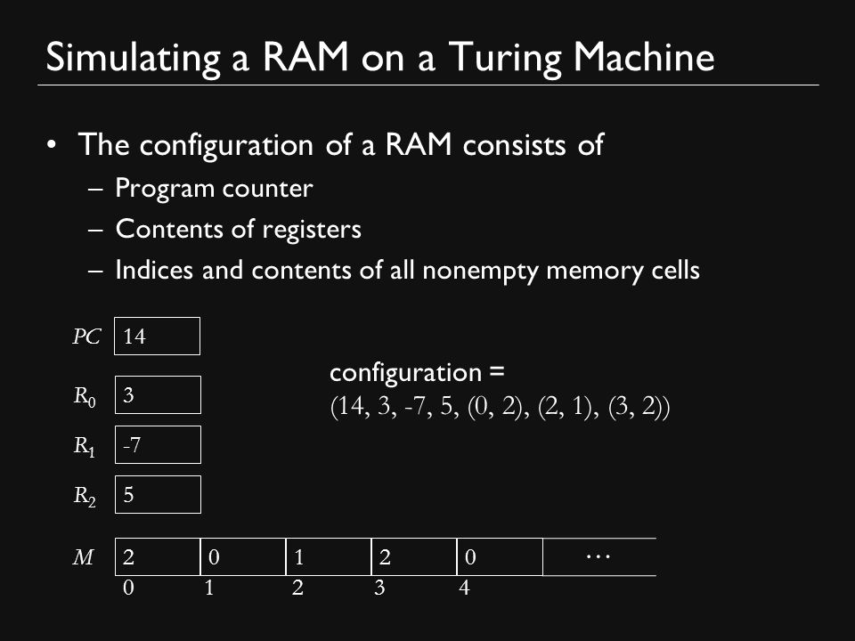 Simulating a RAM on a Turing Machine The configuration of a RAM consists of –Program counter –Contents of registers –Indices and contents of all nonempty memory cells 14 PC 3 R0R0 -7 R1R1 5 R2R2 2 M … configuration = (14, 3, -7, 5, (0, 2), (2, 1), (3, 2)) 0