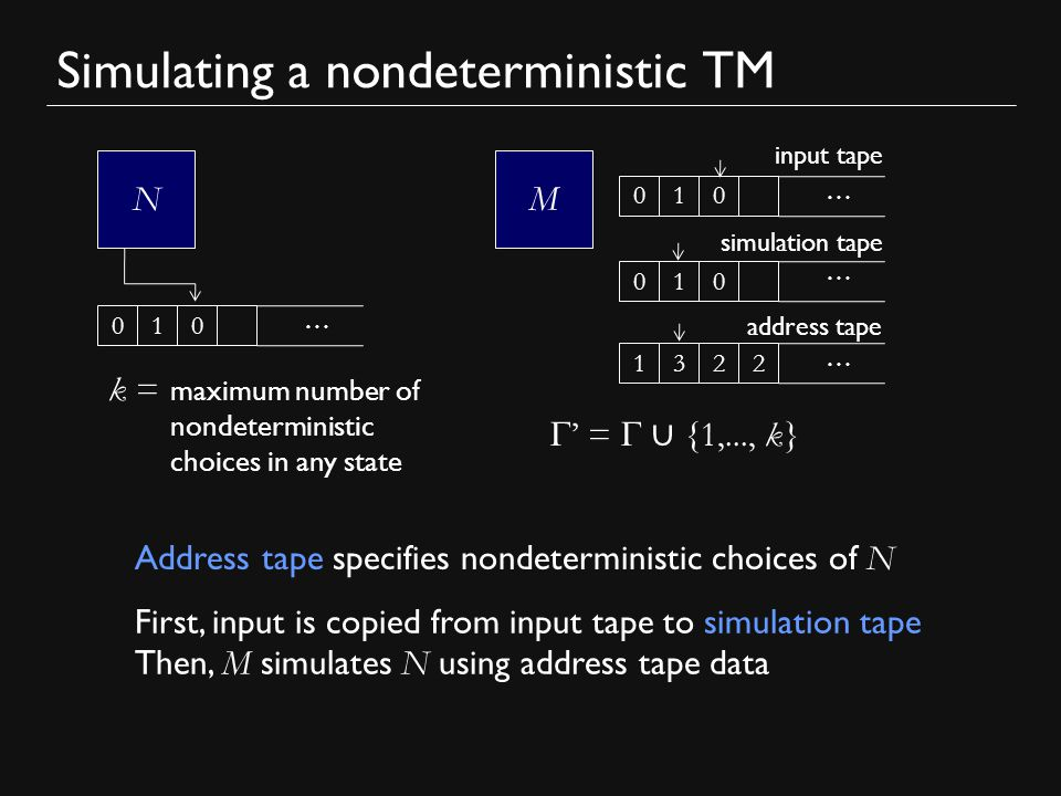 Simulating a nondeterministic TM N … 100 k = maximum number of nondeterministic choices in any state M … 100 … 100 … 321 input tape 2 simulation tape address tape Address tape specifies nondeterministic choices of N First, input is copied from input tape to simulation tape Then, M simulates N using address tape data  ' =  ∪ {1,..., k}