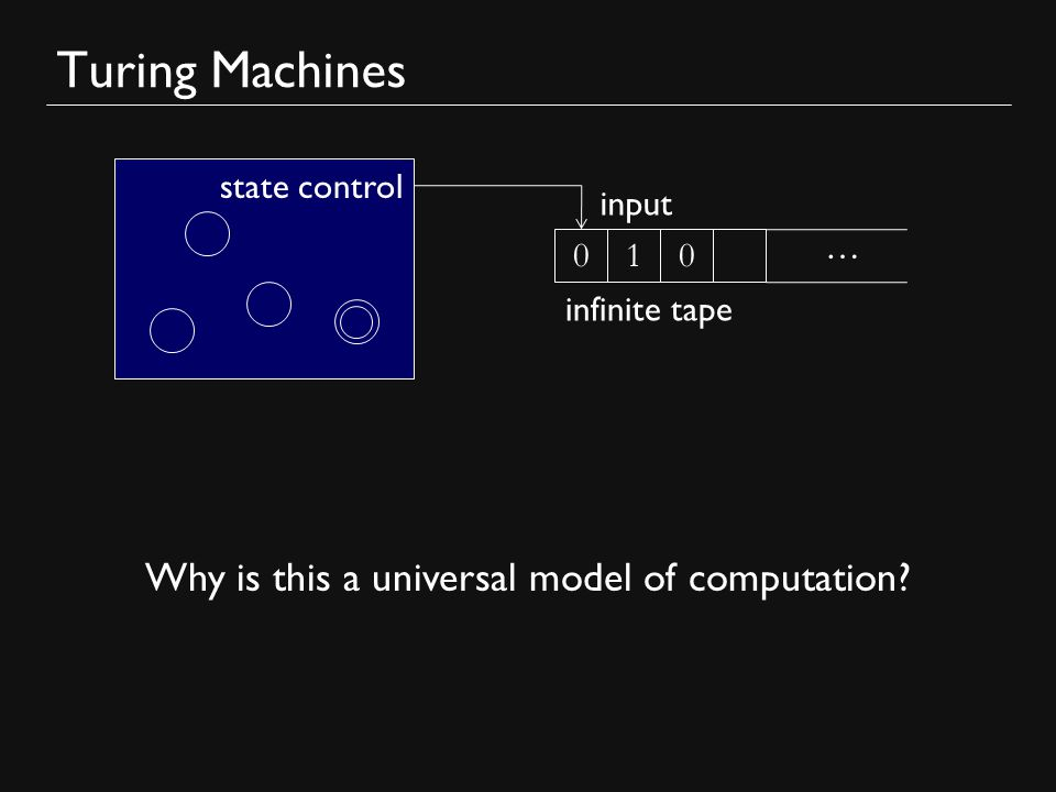 Turing Machines state control … infinite tape 010 input Why is this a universal model of computation